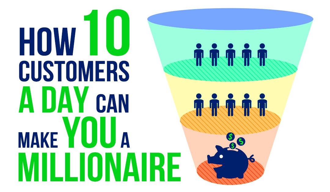 How 10 Customers a Day Can  Make You a Millionaire In a Year