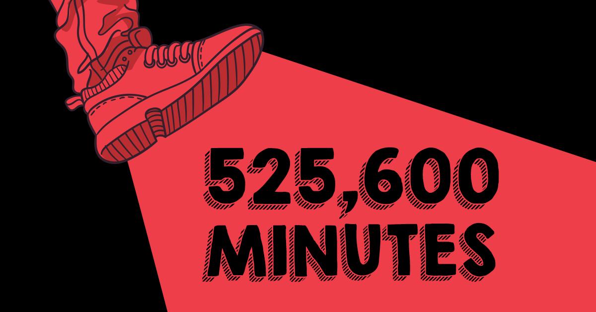 525,600 minutes